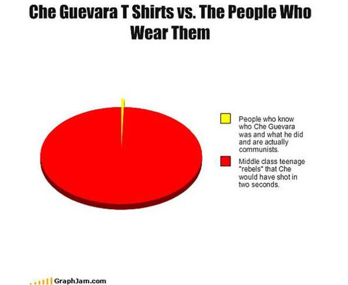 Graphs That Reveal Brutally Honest Truths (24 pics)
