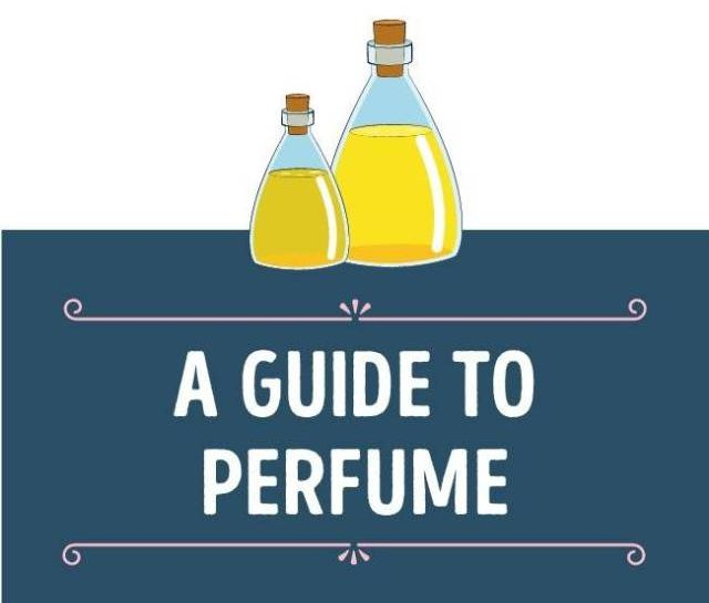 A Guide To Perfume For Aspiring Perfume Connoisseurs (7 pics)