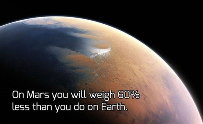 Important Facts You Need To Know About Mars Before Humans Colonize It (18 pics)