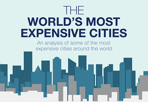 The Top 20 Most Expensive Cities Around The World (4 pics)