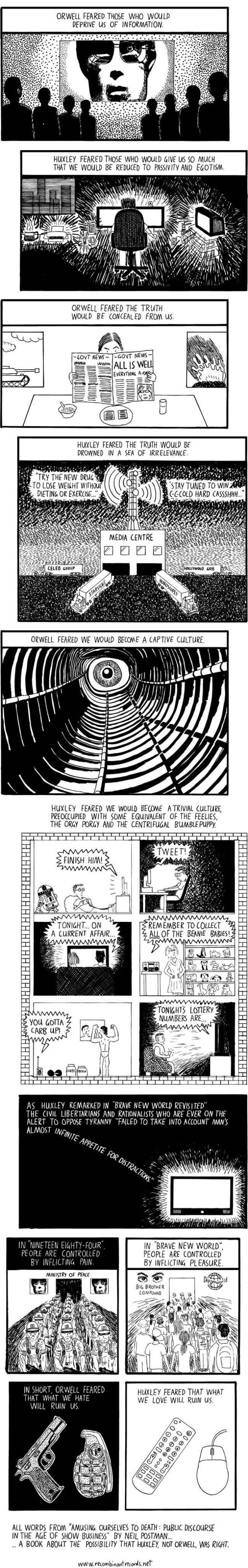 Terrifying Predictions By Huxley And Orwell That Are Turning Out To Be True (3 pics)