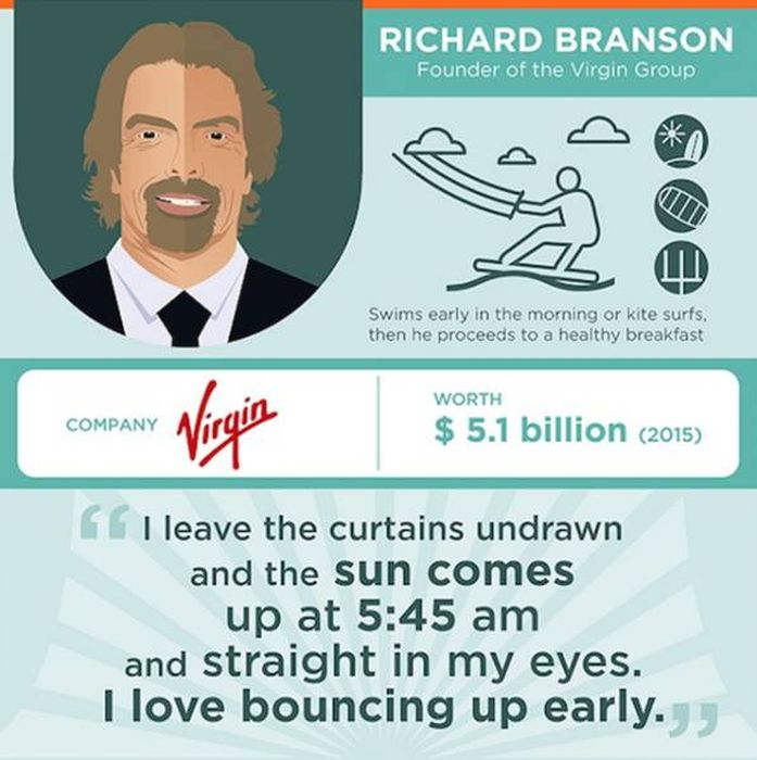 Successful People Reveal How They Start Their Days (16 pics)