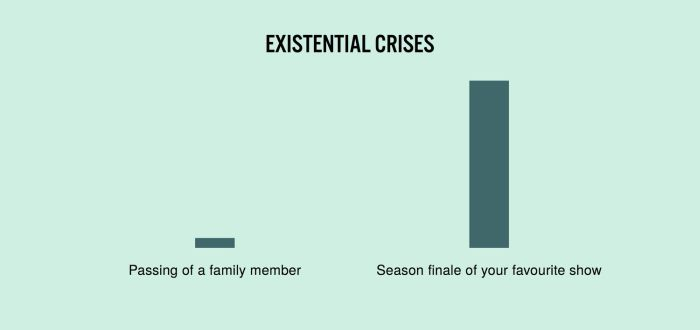 Hilarious Truths That All Of Us Will Relate To (26 pics)