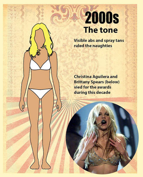 How The Idea Of A Perfect Body For Women Has Changed Over The Years (21 pics)