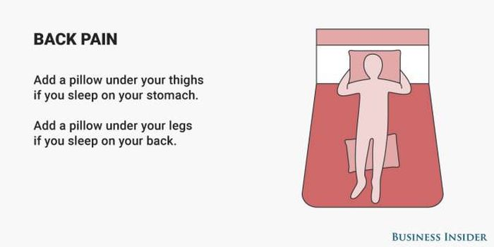 How Science Could Help You Sleep Better (9 pics)