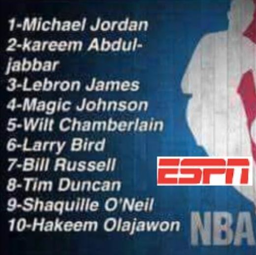ESPN, SI, Fox Sports And More Name Their Top 10 Players Of All Time (4 pics)