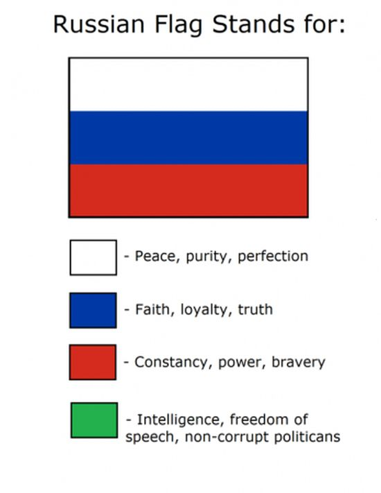What The Different Flags Stand For (12 pics)
