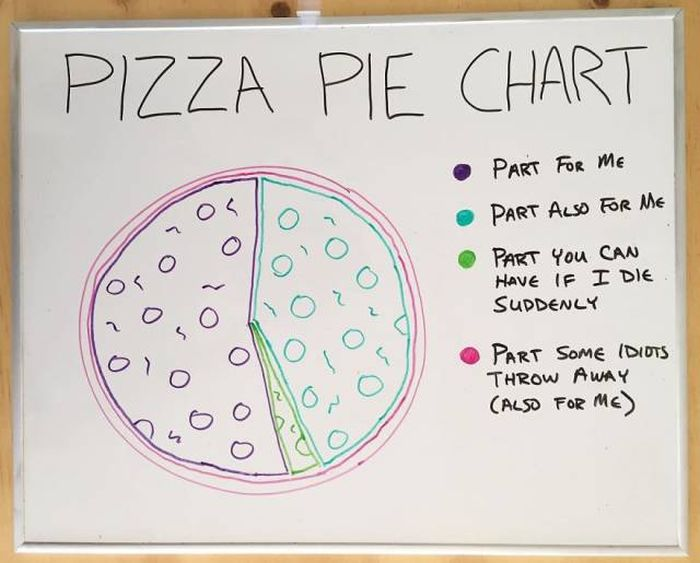 This Guy's Everyday Graphs Know Everything About Our Life (40 pics)