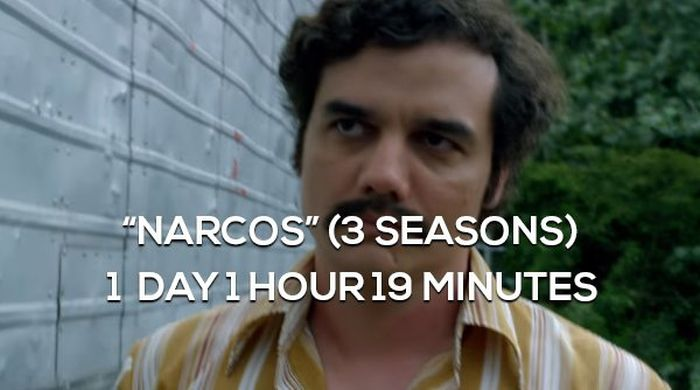 How Long It Would Take To Binge Watch Some of TV Shows (20 pics)