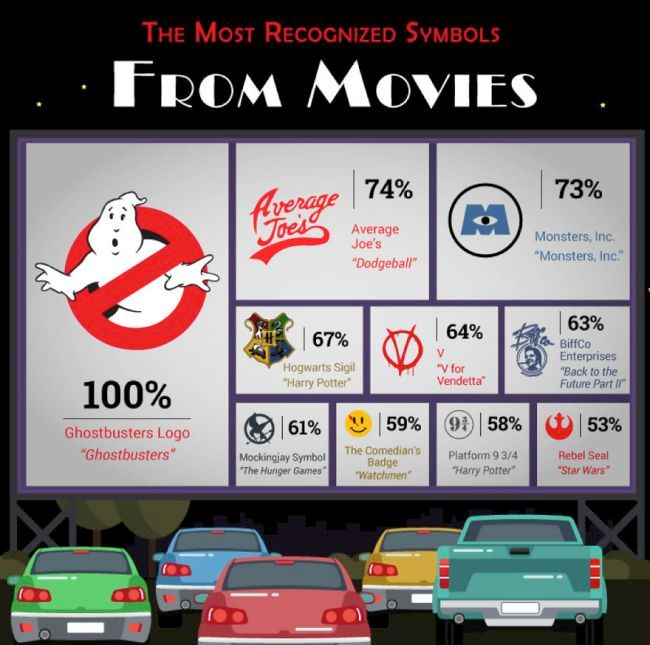 Interesting Facts About Pop Culture Logos (10 pics)