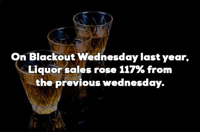 Holiday Facts (10 pics)