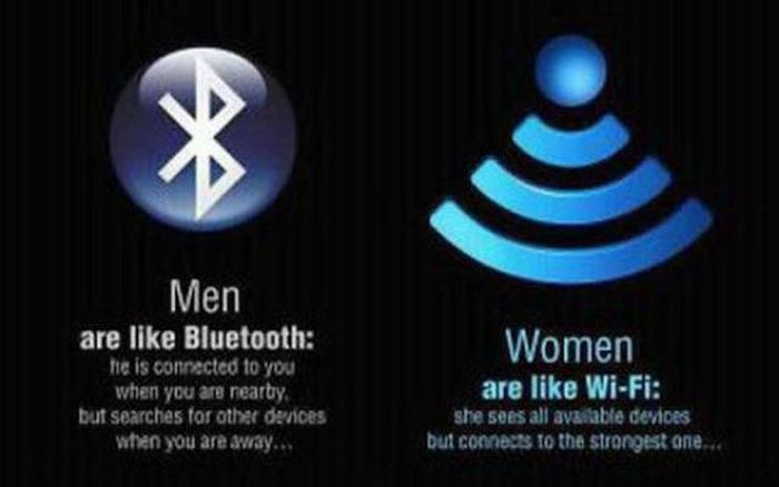 Men And Women Will Battle Forever (32 pics)