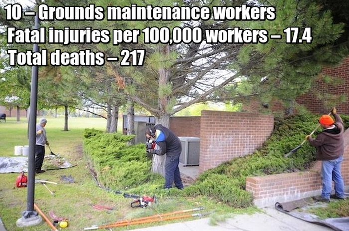 The Most Dangerous Civilian Jobs In The US (10 pics)