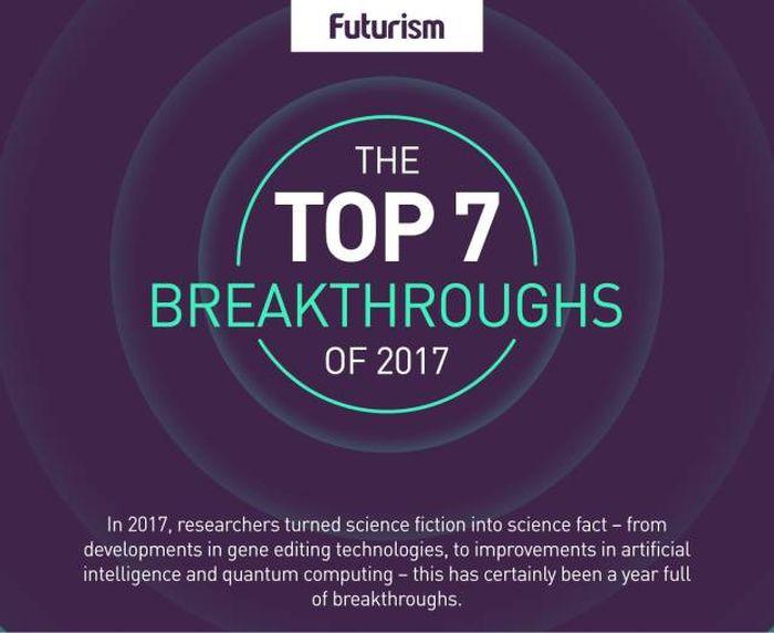 Breakthroughs Of 2017 (8 pics)