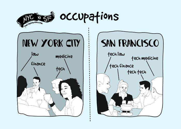 Differences Between New York City And San Francisco (12 pics)