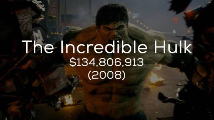 This Is How Much Marvel Earns With Their Movies (19 pics)