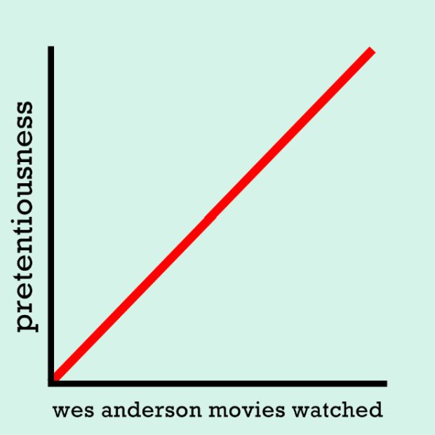 So True Graphs (20 pics)