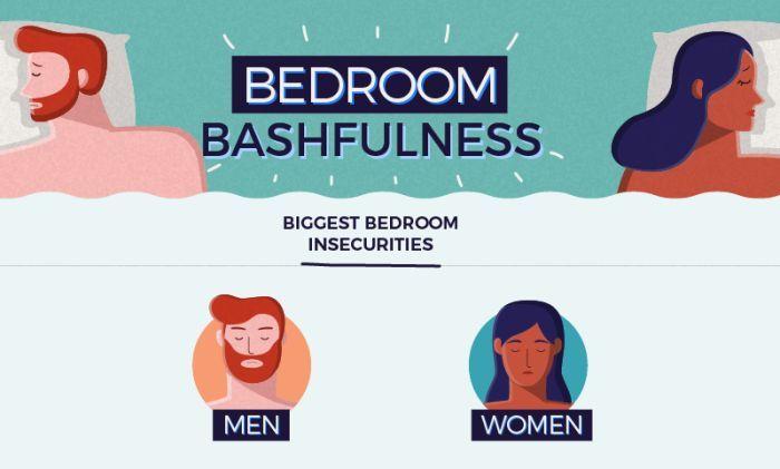 Bedroom Bashfulness (6 pics)