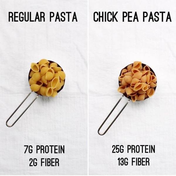 Easy Tricks To Make Your Diet Healthier Without Starving Yourself To Death (35 pics)
