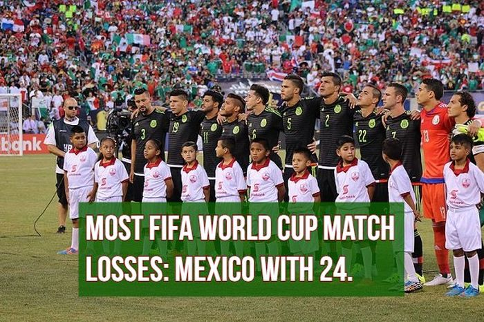 Interesting FIFA World Cup Records (18 pics)