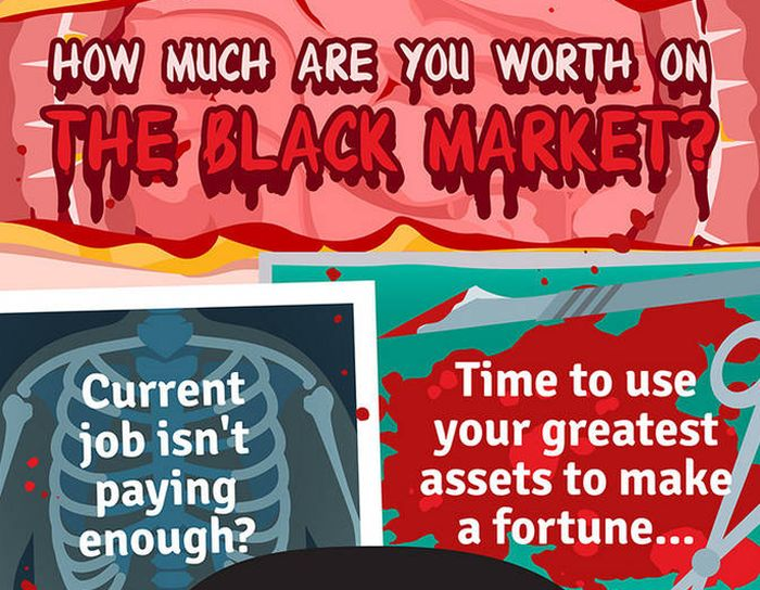 How Much Are You Worth On The Black Market? (infographic)