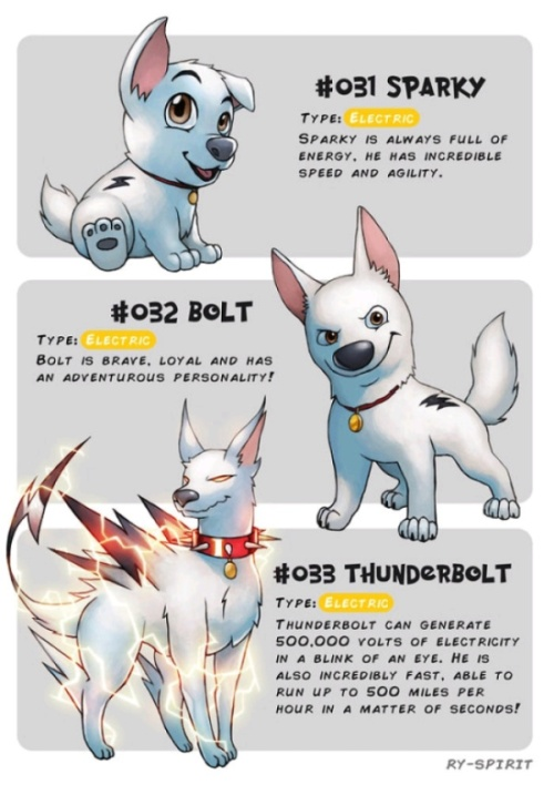 Famous Characters Turned Into Evolving Pokemon (19 pics)