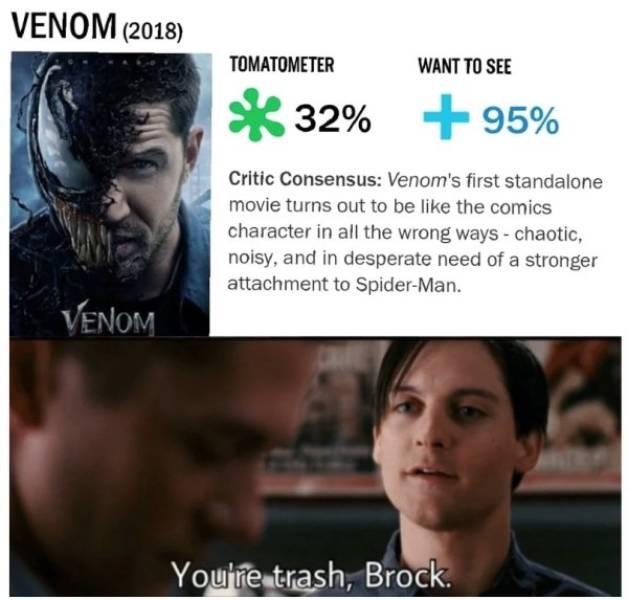 Spider-Man Memes (33 pics)