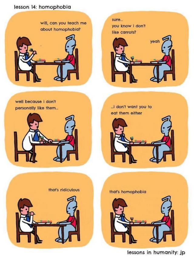 How To Explain Human Behavior To An Alien (20 pics)