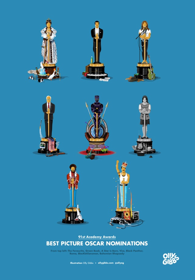 2019 Oscars Best Picture Nominees Illustration (9 pics)