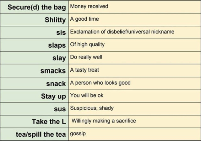 Professor Keeps Up With Language Trends By Keeping A List Of All Slang He Hears From His Students (10 pics)