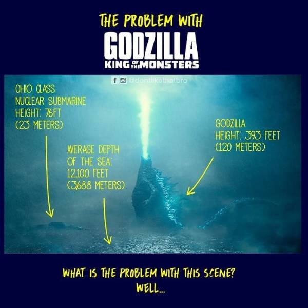 How Does Godzilla Stand In The Middle Of The Ocean? (14 pics)