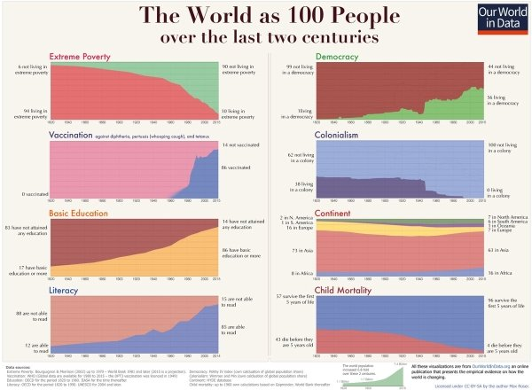 Graphs That Will Teach You Something New Today (30 pics)