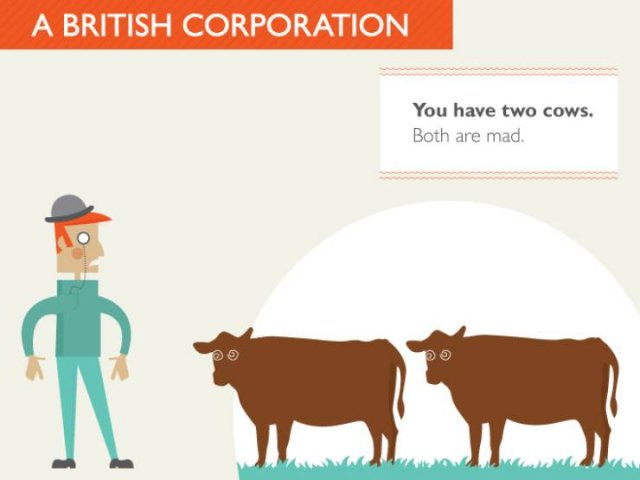 Two Cows Explain Economics (17 pics)