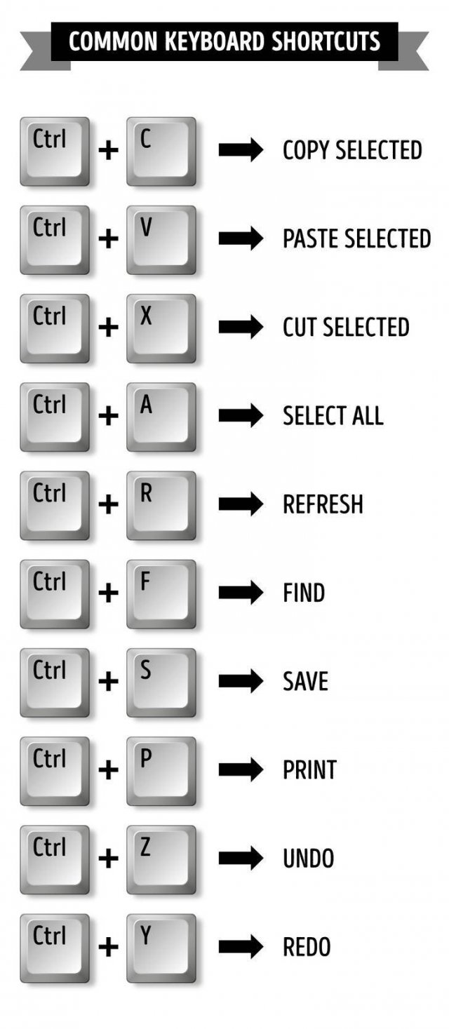 How To Improve Your Typing Speed (10 pics)