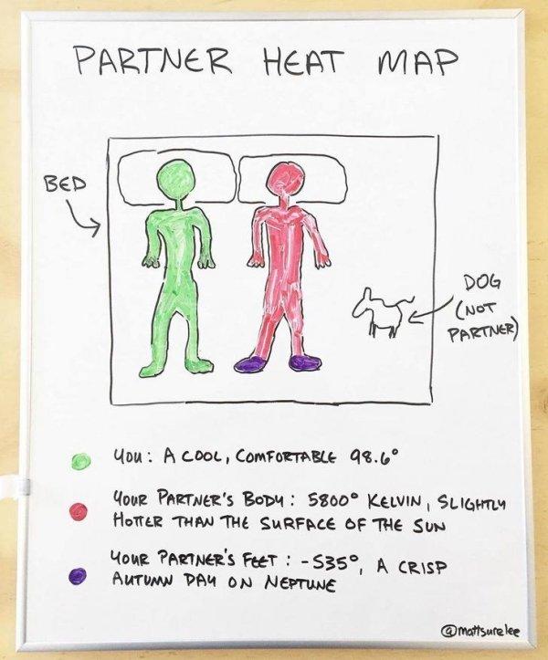 Cool Diagrams (30 pics)