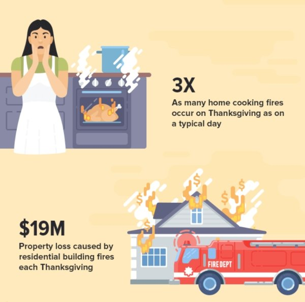Facts About Thanksgiving (28 pics)