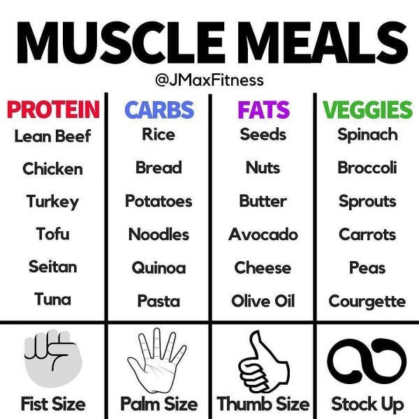 Tips For A Healthy Diet (30 pics)