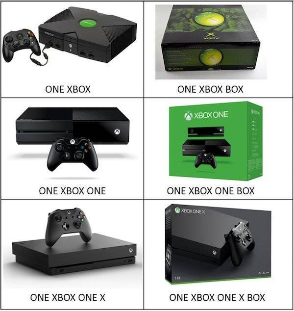 Pictures For Gamers (38 pics)