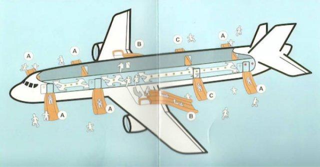 Strange Flight Safety Cards (20 pics)