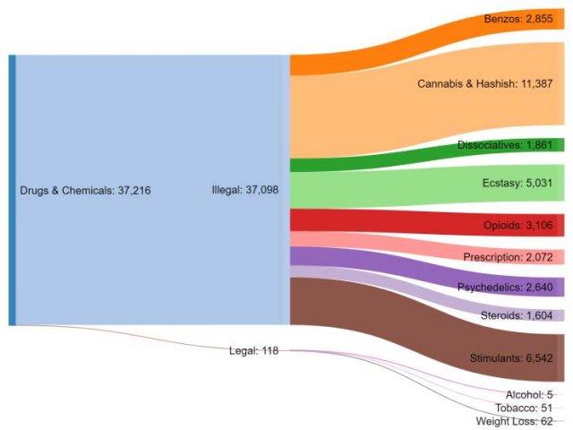 Interesting Graphs (20 pics)