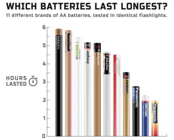 Interesting Graphs (28 pics)