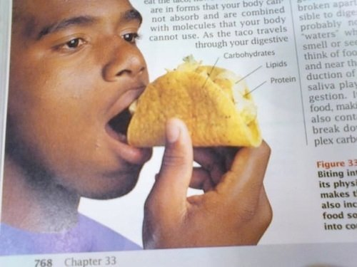 How People Eat (24 pics)