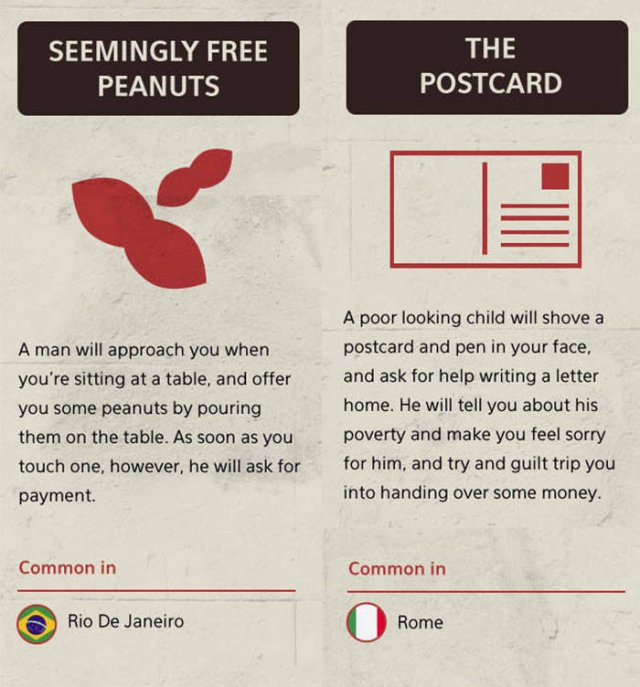 Tourist Scams All Over The World (21 pics)