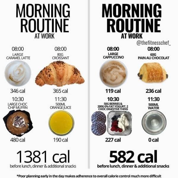 Food Facts (40 pics)