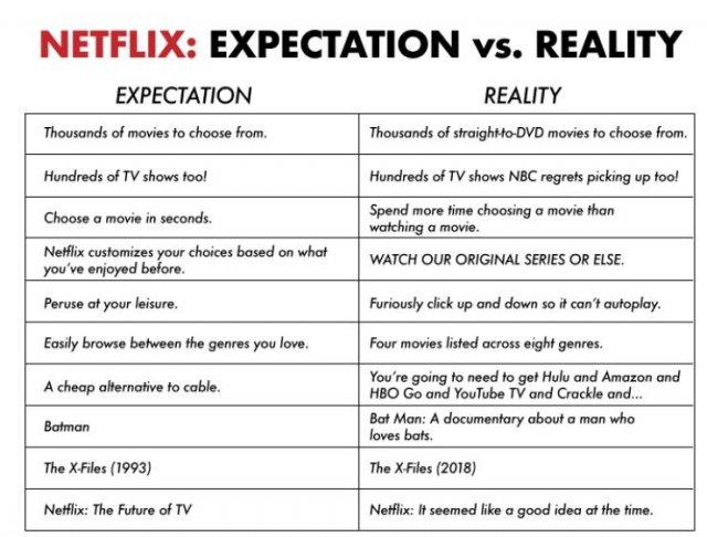 Expectations Vs. Reality (48 pics)