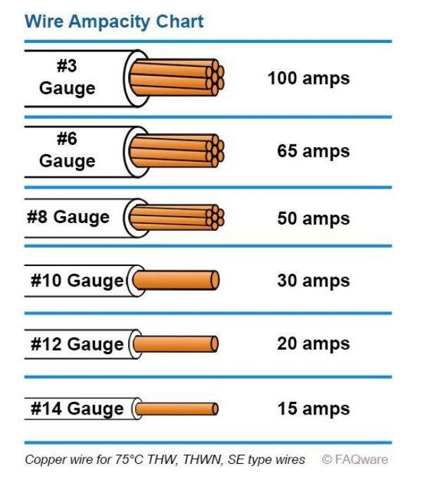 Interesting Infographics (24 pics)