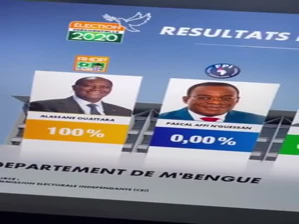 Elections In Cote D'Ivoire