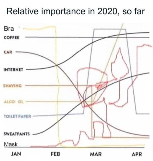 2020 Memes (38 pics)