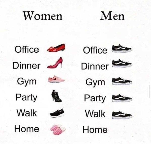 The Difference Between Men And Women (27 pics)