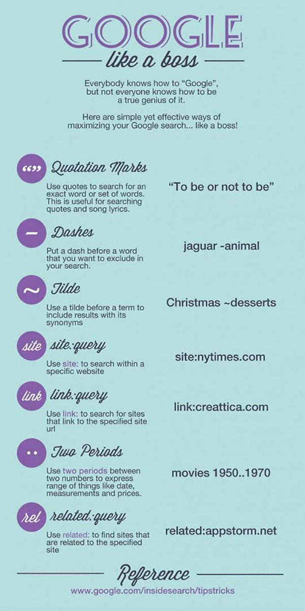Useful Guides (33 pics)
